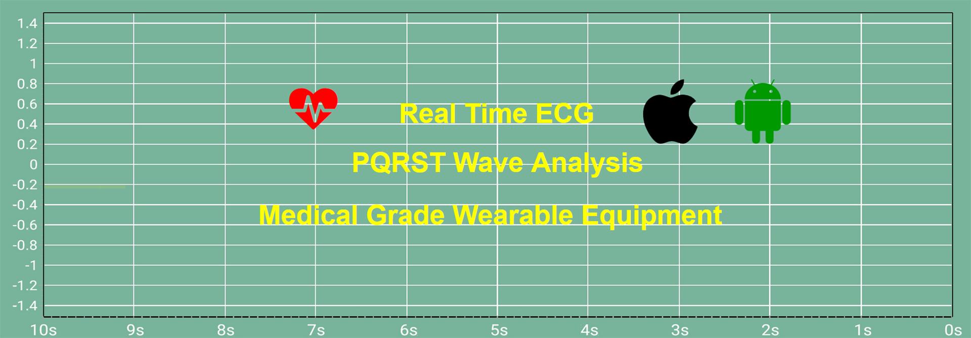 Chart-RealTime-ECG